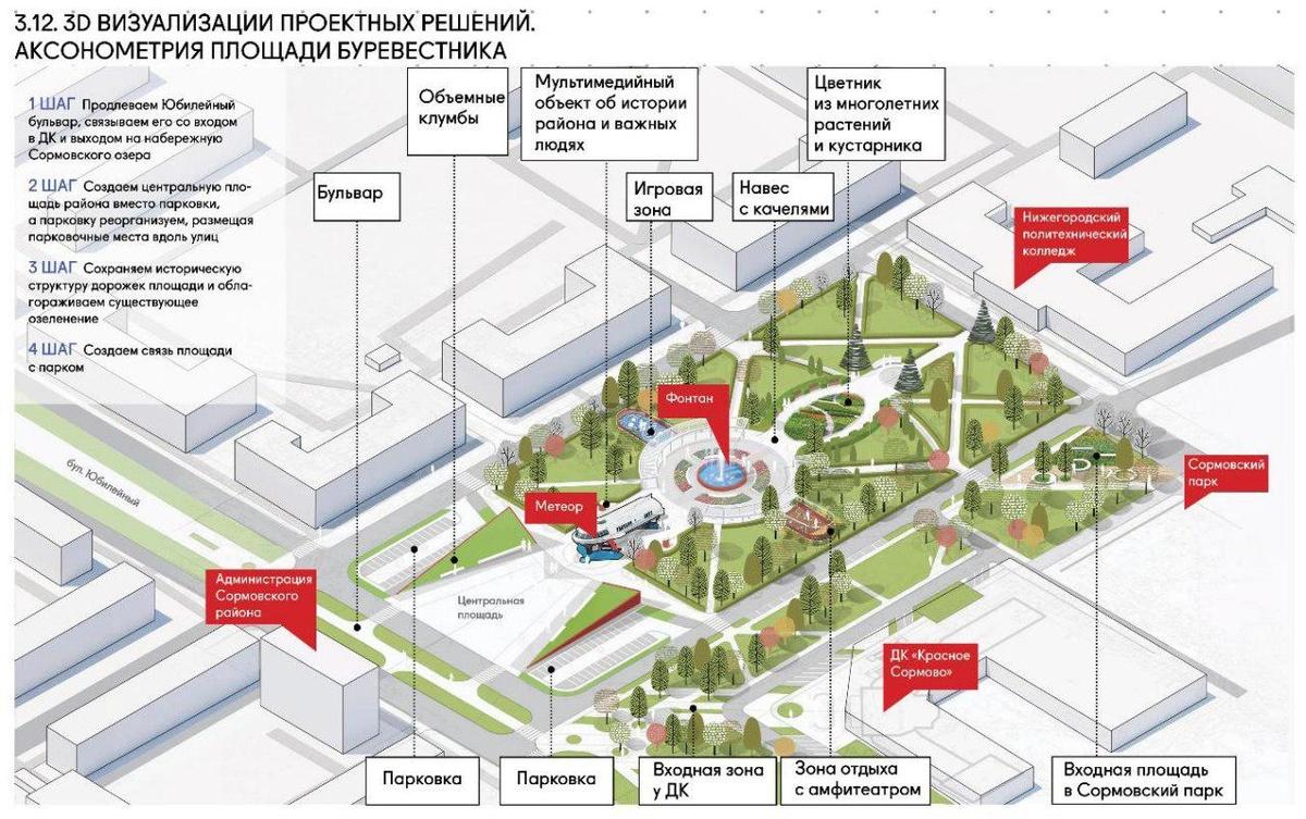 Амфитеатр и навес с качелями предложено использовать для благоустройства площади Буревестника - фото 3