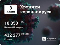 Хроники коронавируса: 3 июня, Нижний Новгород и мир