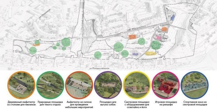 Плодовый сад и площадка для йоги: как изменится набережная Федоровского - фото 4